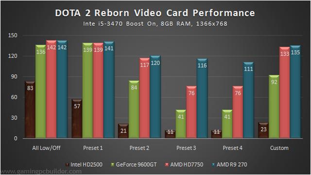 GPU-perf-1366