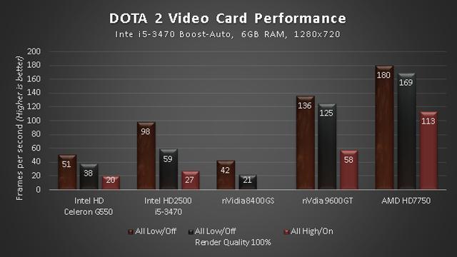 videocard-1280