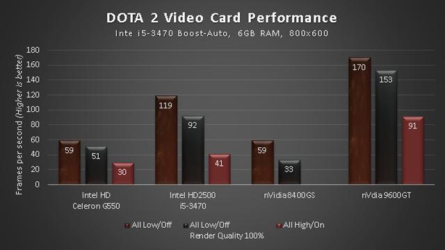 videocard-800