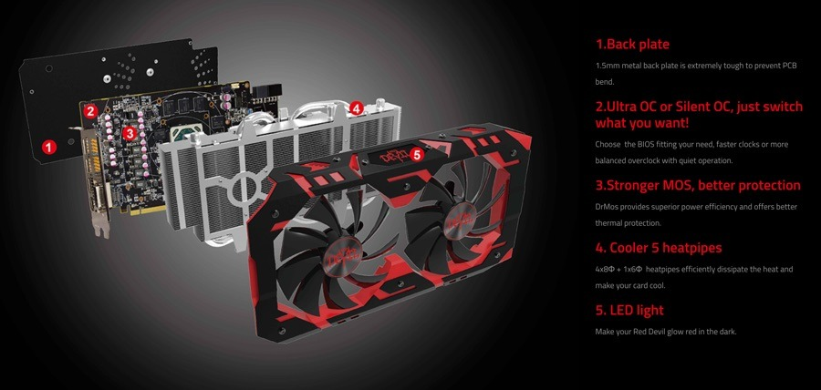 red devil rx590 cooling